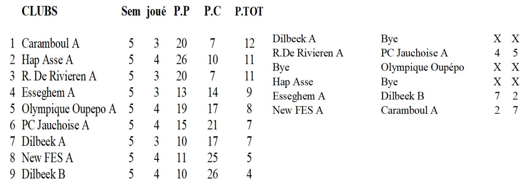 Prov2-5