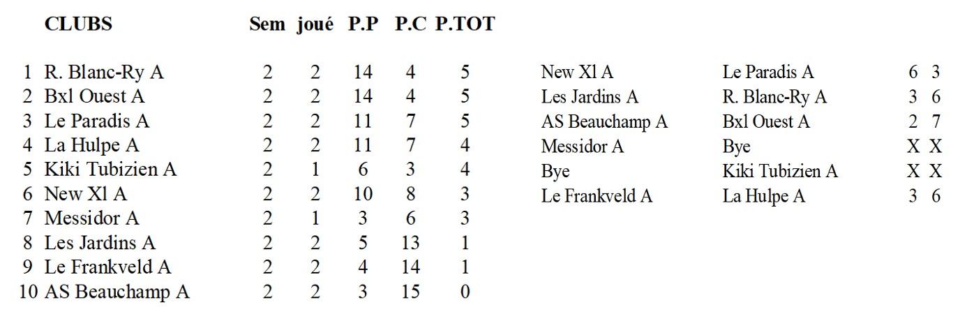 Provinc1_2