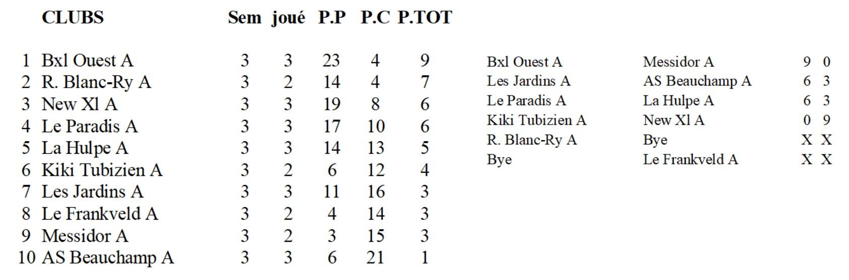 Provinc1_3